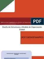 ROF, MOF, CAP y MAPRO