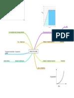 mindnode velocity- time graph