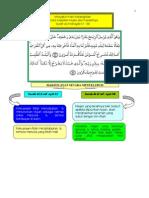 Surah Al-A'Raf Ayat 57 -58 Menyakini Hari Kebangkitan