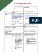 understanding media articles - stage 4