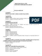 Culegere Drept Licenta 2010 actualizata
