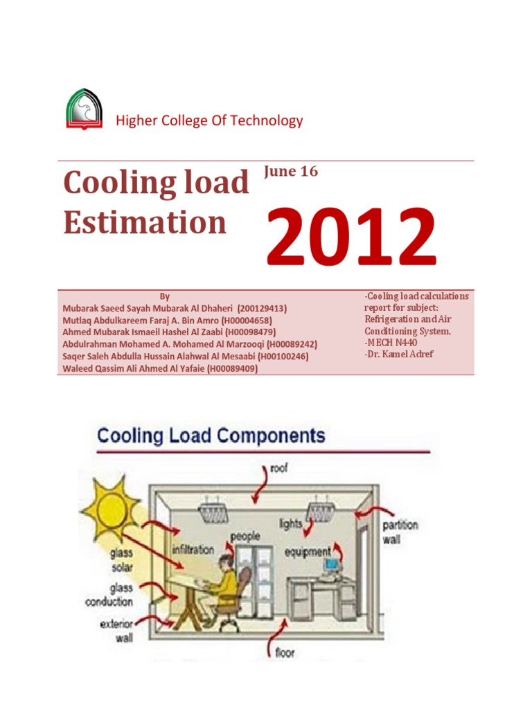 coolingloadcalculations-120619170035-phpapp01 | Hvac | Air
