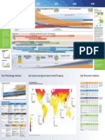 PV Roadmap Targets Viewing
