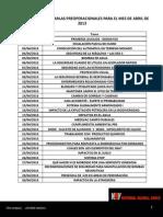 Charlas Preoperacional Mes de ABRIL 2013