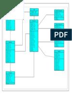Class Diagram Pada Database