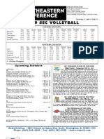 SEC Volleyball Weekly Release - Week 12