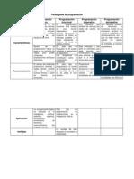 Paradigmas de programación.docx