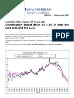 Industy Output EU november