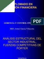 Análisis Estructural Del Sector Industrial, Fuerzas Competitivas de Porter
