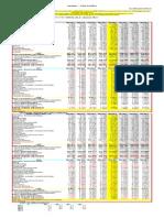 Sweden – GDP 1Q2014