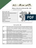 Jewish Settlement in Bavaria