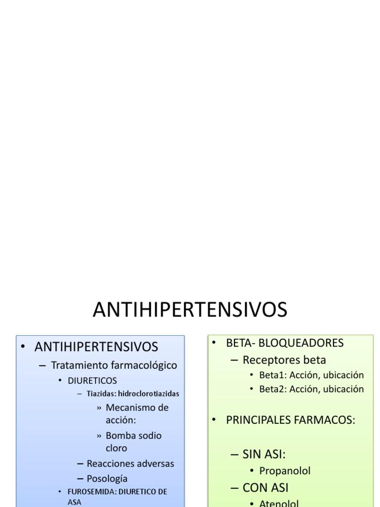 Mecanismo de acción de atenolol en la hipertensión