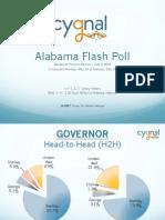 Alabama GOP Primary Flash Poll Presentation - 05/30/14 - Cygnal
