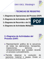 Unidad II.2-Diagramas DAP,DR,DAM