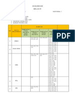 Rekapan Analisis Kd Kurikulum 2013 Tema 5