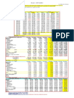 Brazil – GDP 1Q2014