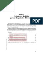 APDIAGDF.PDF