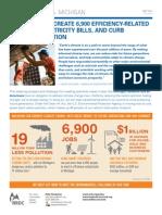 Carbon Pollution  Standards Fact Sheet Michigan