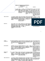 Sist Tec y Modelos Terapeuticos Sistemicos1