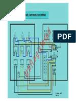 Panel Diagram