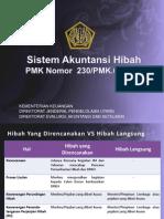 PMK 230-1