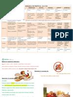 Nutricion Infantil 2 a 9 m (1)