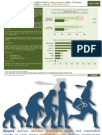 United States Green Building Market Growth Trends and Report Zpryme 2009 2013
