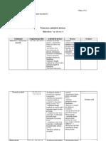Proiectarea Unitatii de Invatare - Hidrosfera