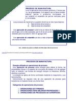 Proc.manufact