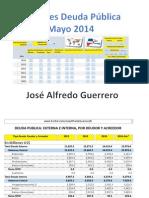 Gráficos Deuda Pública Dominicana 2014
