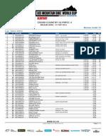 47574 XCO WU Results