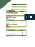 Registro de Riesgos Cuantificados