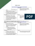 SWOT Analysis of Standards