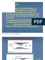 Gas Dynamics-Nozzles and Diffusers