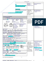 Nursing Care Plan for Ineffective Tissue Perfusion