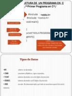 introducc-lenguaje-c