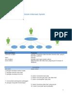 Sistem Informasi Apotek