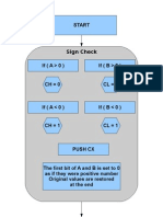 [slides] Microprocessor-Based Systems - 48/32-bit division algorithm - flow chart