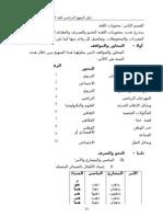 d4) HSP Muhatawayat