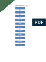 Diagrama de Faenamiento de Ganado Bovino