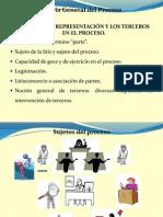 Presenta TEMA 7