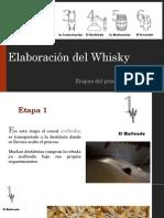 Elaboración Del Whisky[Etapas]