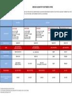 Otis Gen2 Specifications | Elevator | Framing (Construction)