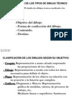 Clasificación de Los Tipos de Dibujo Mec 101