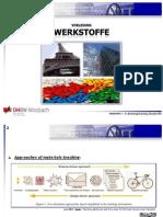 Werkstoffe 1.1. & 1.2. - Aufbau der Materie - Grundlagen