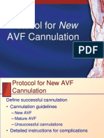 Cannulation of the AVF Ch3