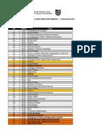 34_Cronograma Dirección 1er Cuatrimestre 2014