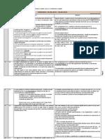 u16mh_Lista Intrebari - Raspunsuri Actualizata La Data de 20.06.2013 - DMI 5.1 Si DMI 5.2 Grant Si Strategic