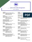 Signatories to the ILAC Arrangement