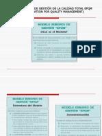 6 MODELO EUROPEO DE GESTIÓN DE LA CALIDAD TOTAL.ppt